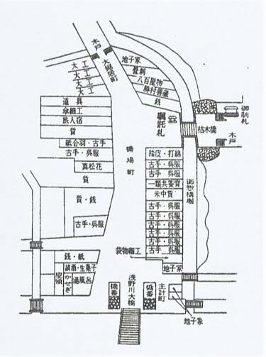惣構沿いに古手屋が並ぶ枯木橋付近(『城下町金沢の職業構成』より)